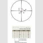Steiner Optics P4Xi 1-4x24mm Rifle Scope – P3TR Reticle