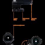 G45 Eotech 5x Magnifier G45.STS
